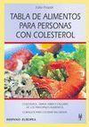 TABLA DE ALIMENTOS PERS.COLESTEROL