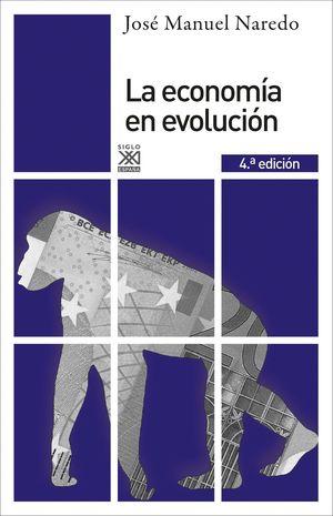 LA ECONOMÍA EN EVOLUCIÓN