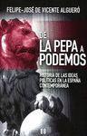 DE LA PEPA A PODEMOS. HISTORIA DE LAS IDEAS POLITICAS EN...